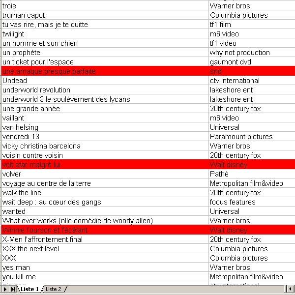 Image Débarasse 400 films DVD [Petites annonces Negoce-Land.com]