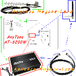Image AnyTone AT-6200W - Amplificateur de signal mobile - 3G/GSM/DCS/PCS/UMTS/W-CDMA [Petites annonces Negoce-Land.com]